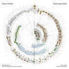 HANS KOLLER (PIANO) Retrospection album cover